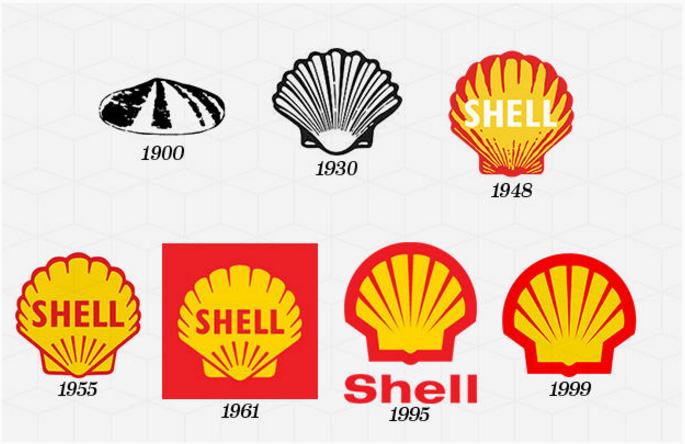 logo-cac-thuong-hieu-noi-tieng-shell