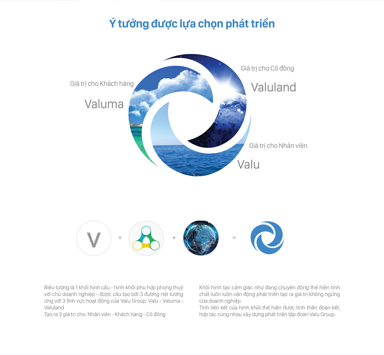 Valu-showcase1-04