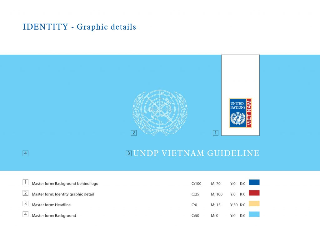 UNDP Guideline_1_Page_02