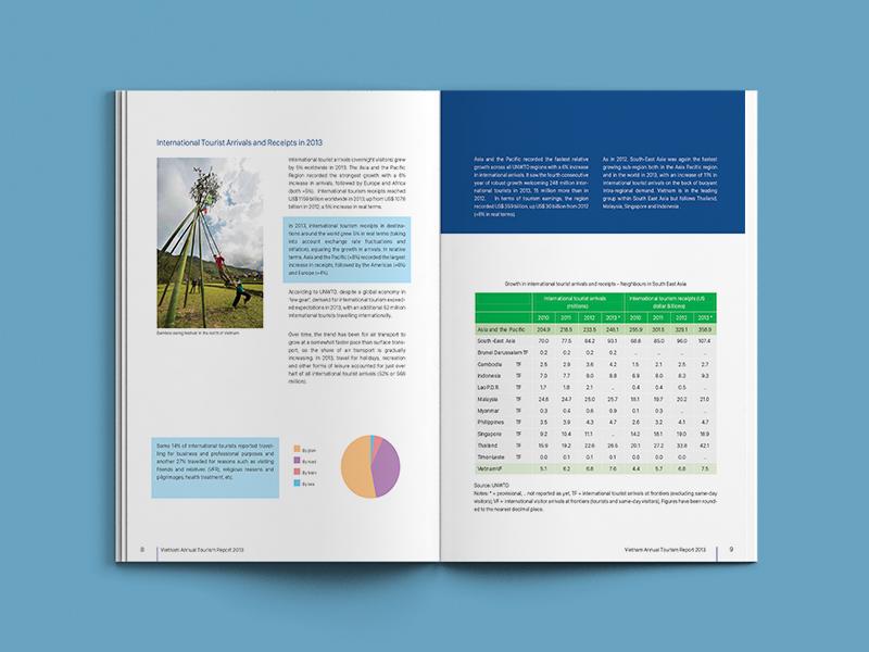 Vietnam Annual Tourism Report 5