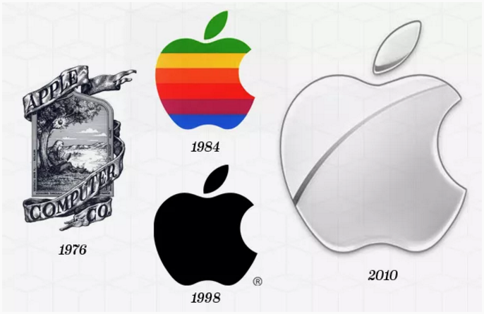 logo-cac-thuong-hieu-noi-tieng-apple