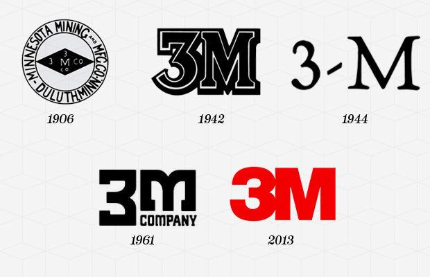 tong-hop-logo-noi-tieng-nhat-moi-thoi-dai-3m