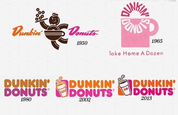 tong-hop-logo-noi-tieng-nhat-moi-thoi-dai-donut