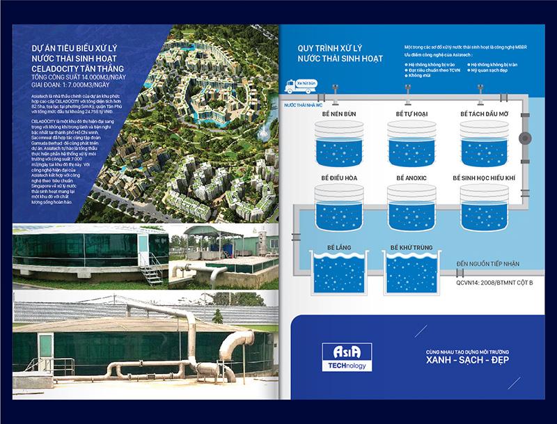 Brochue Asiatech option 1
