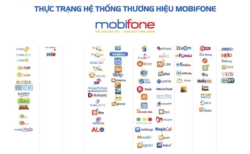 Mobifone trước khi được thiết kế nhận diện thương hiệu