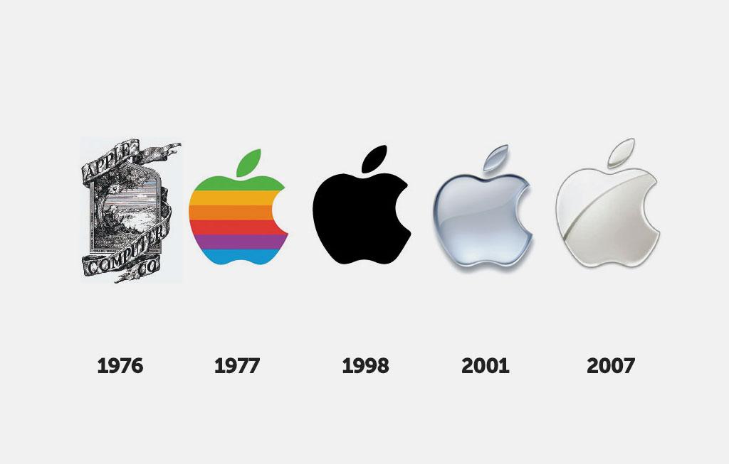 Tái định vị thương hiệu cho doanh nghiệp lâu năm