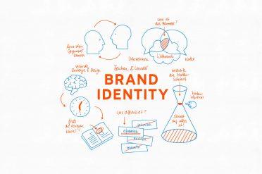 zeichen-und-wunder-brand-identity_0