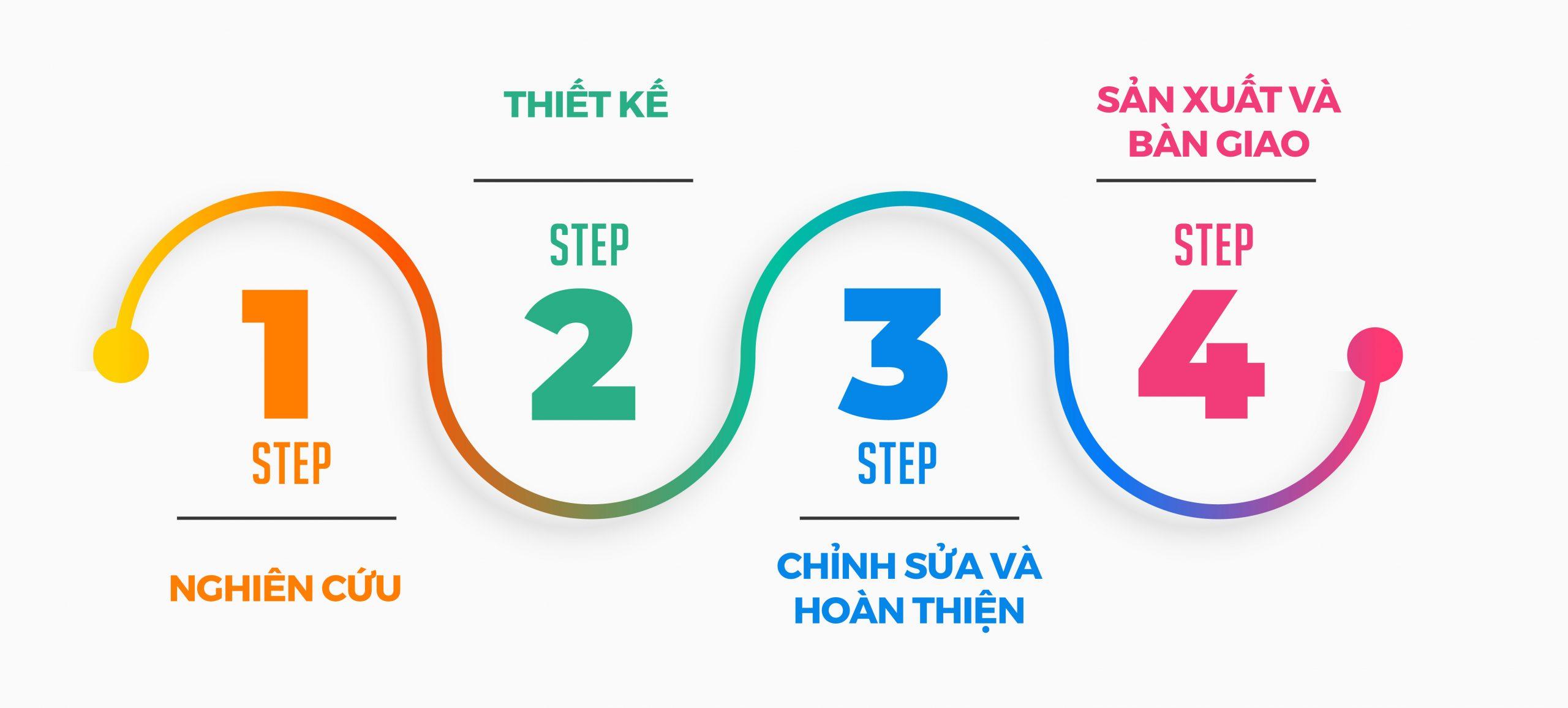 nguyen-tac-thiet-ke-logo-chuyen-nghiep-5