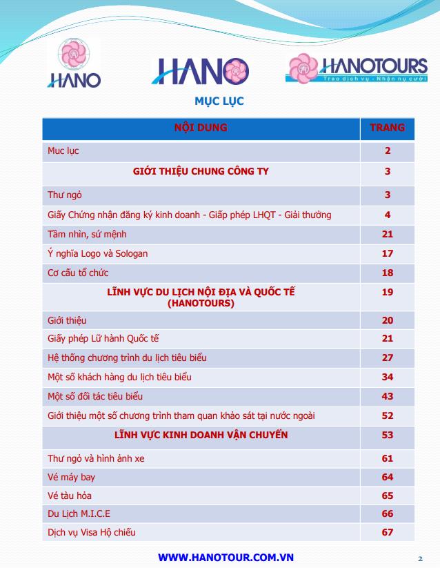 Mẫu hồ sơ năng lực công ty du lịch HanoTour (Nguồn: Internet)