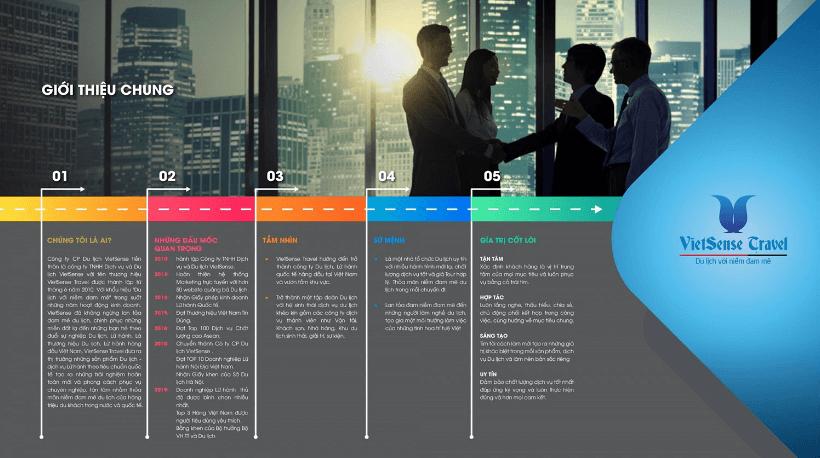 Trang giới thiệu về doanh nghiệp (Nguồn: Internet)